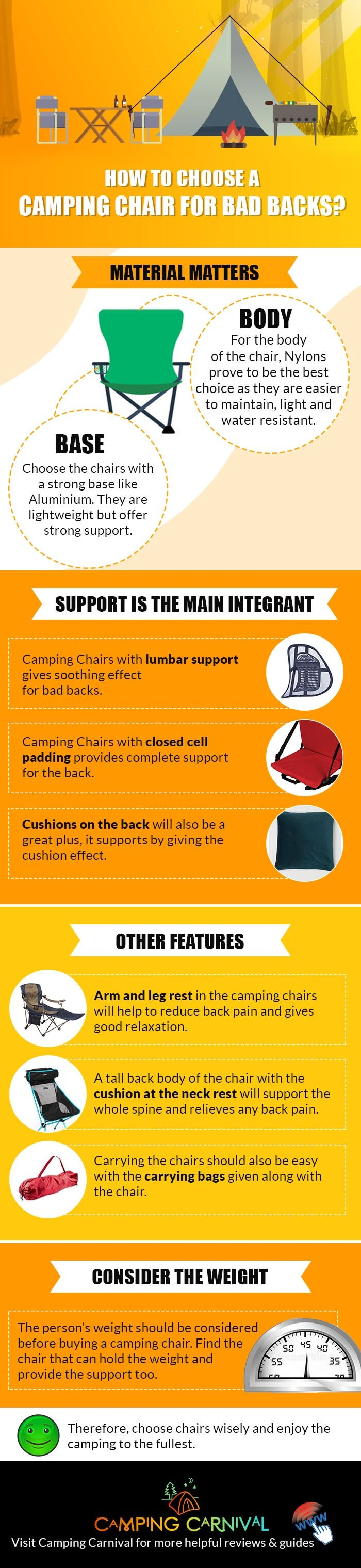 How to choose a camping chair for bad backs infographics